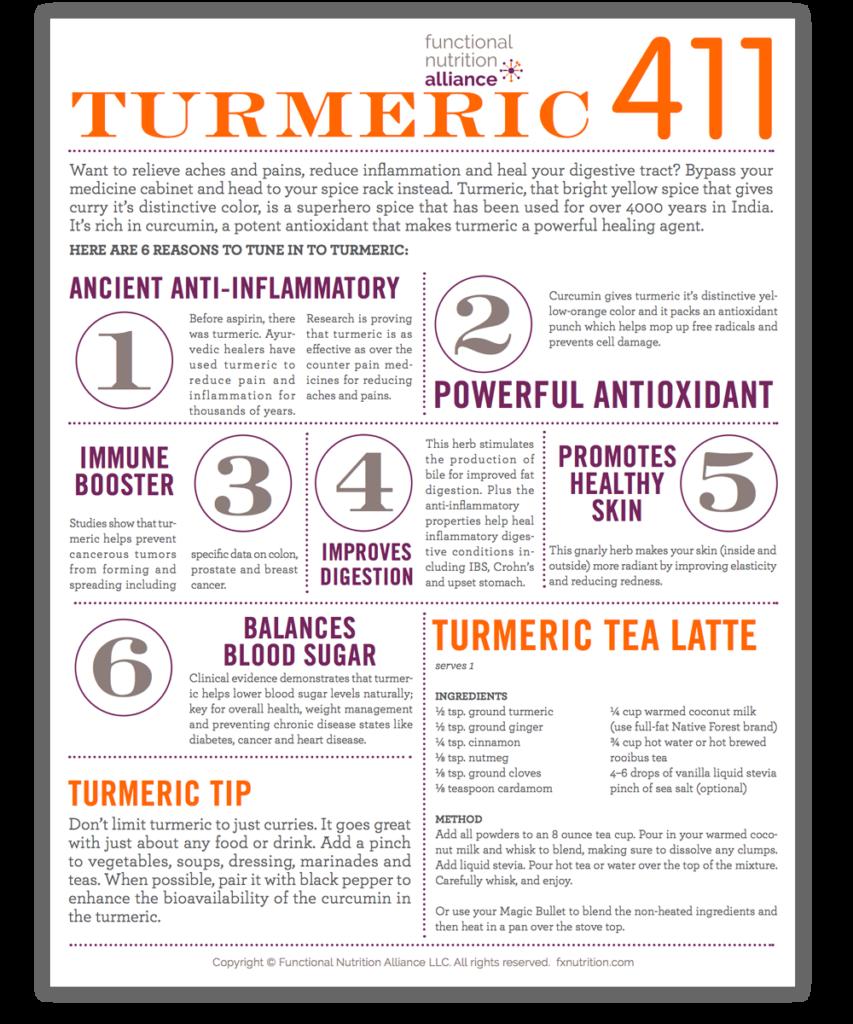 Turmeric 411 | Functional Nutrition Alliance