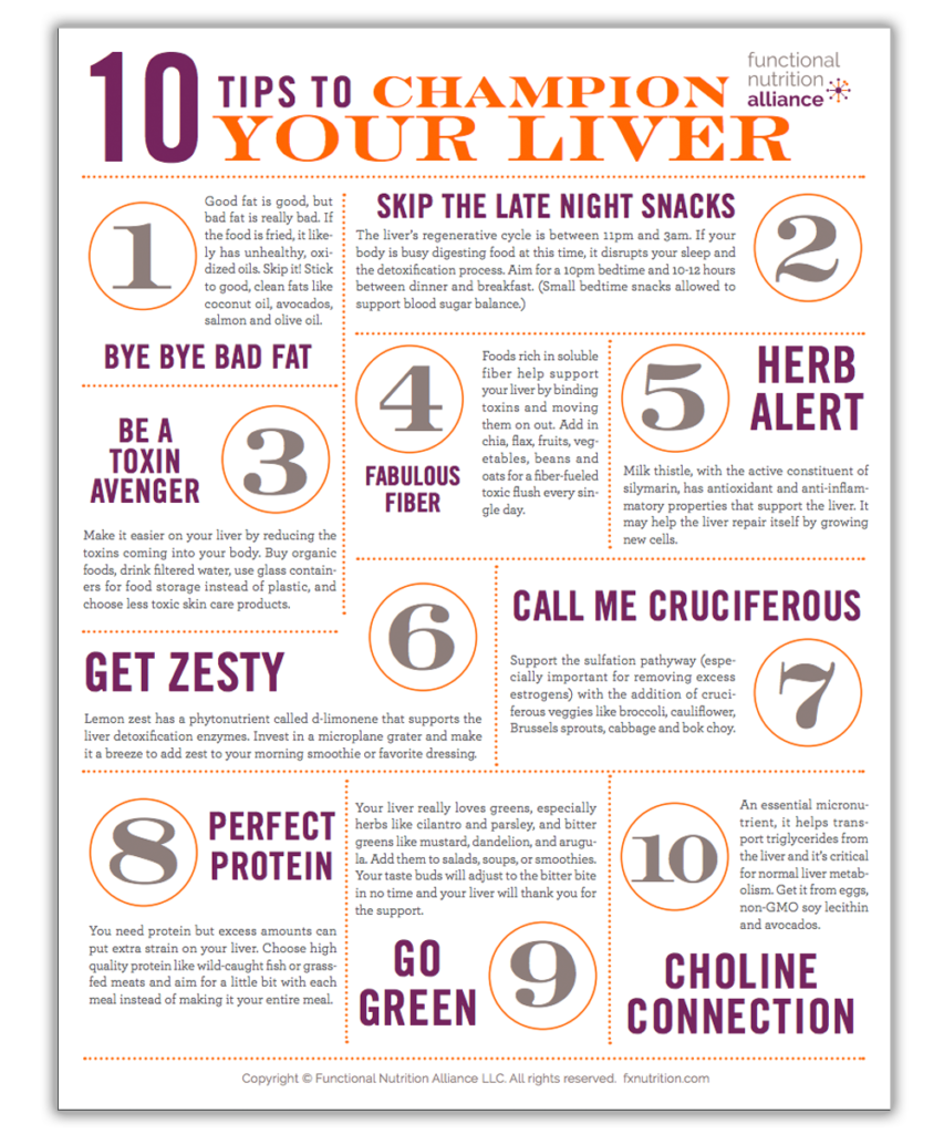 love your liver (top 10 tips inside!) | Functional Nutrition Alliance