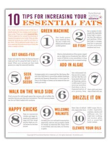 Top 10 Tips to Increase Essential Fats | Functional Nutrition Alliance