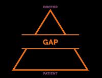 doctor patient GAP